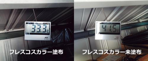 温度センサーの表示