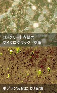 空隙の充填 ポゾラン反応